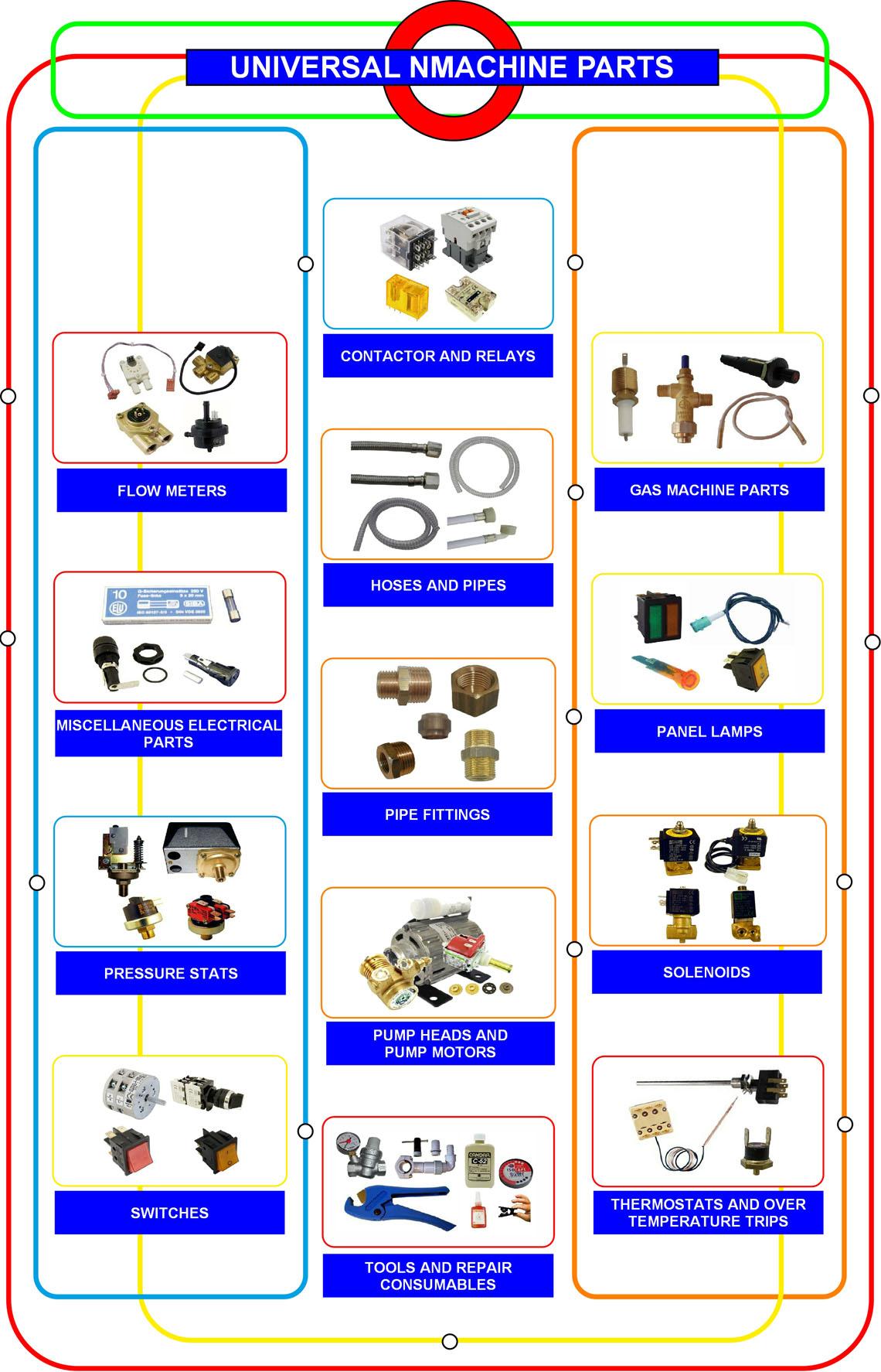 parts of espresso machine pdf